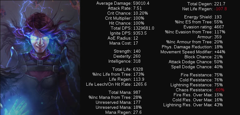POE 3 4 Witch Elementalist Blade Flurry Build - Good League