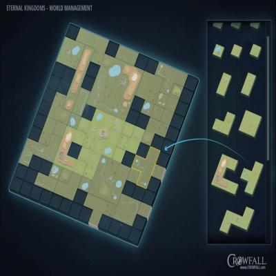Here's my idea about Crowfall Online