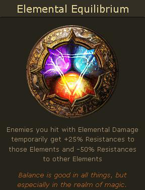 Elemental Equilibrium being so strong right now