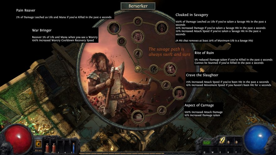 Most Popular Path of exile Builds For Marauder Juggernaut Berserker
