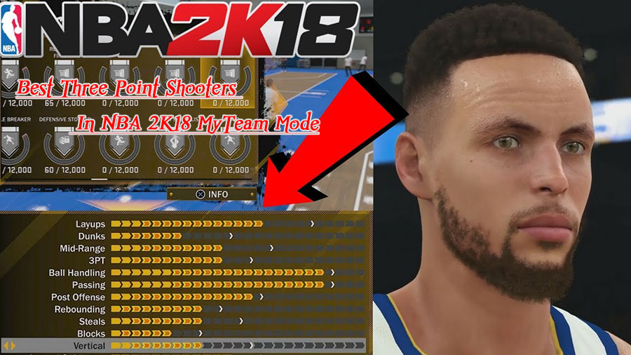 Best Three-Point Shooters In NBA 2K18 MyTeam Mode