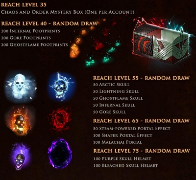 Path of exile Announcing Turmoil and Mayhem Events from Nov 24 till Dec 04 2017
