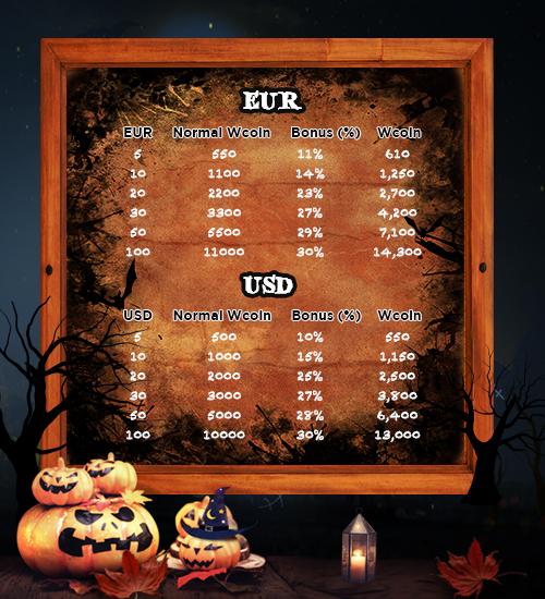 WEBZEN Provide Mysterious Spooky Halloween Get up to 30% bonus Wcoin