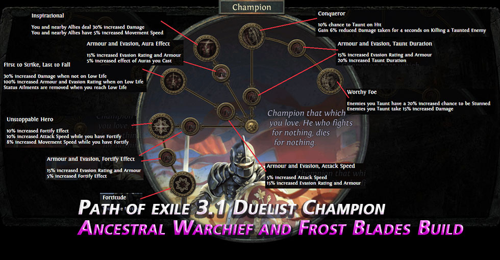 Path of exile 3.1 Duelist Champion Ancestral Warchief and Frost Blades Build