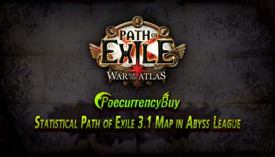 Statistical Path of Exile 3.1 Map in Abyss League