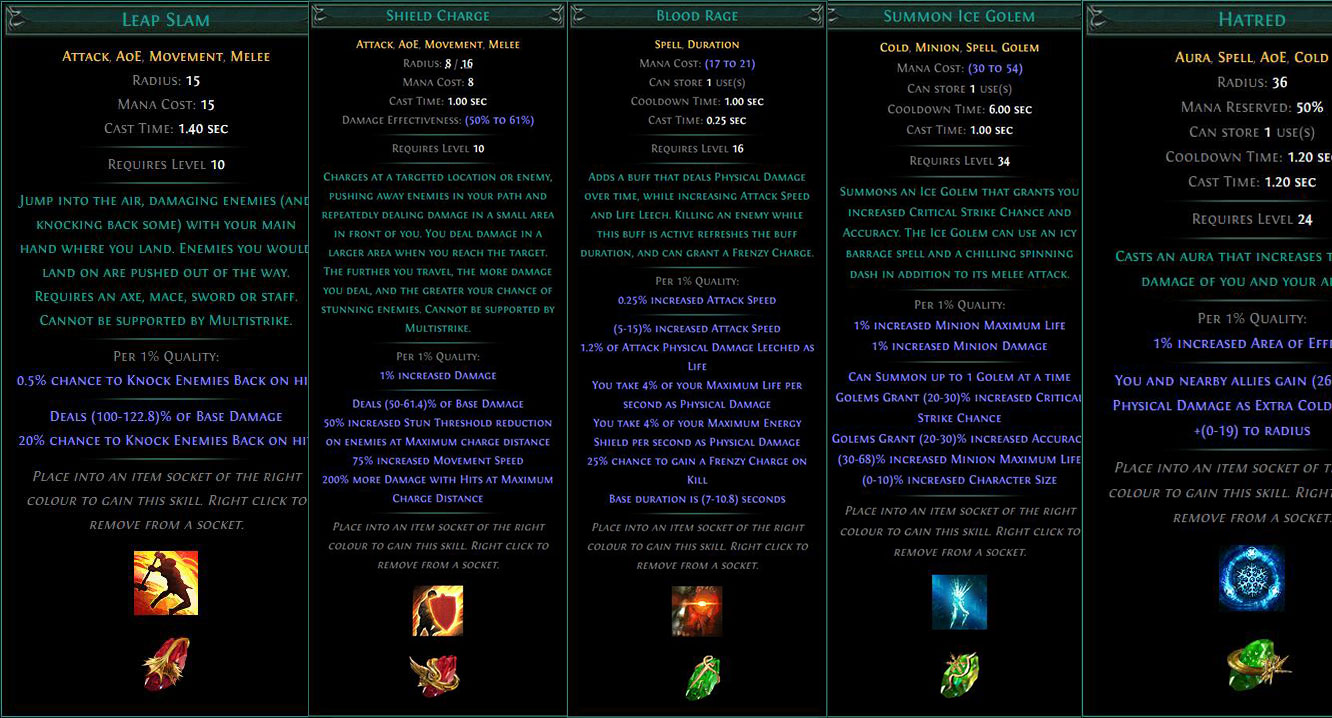 The most Popular Poe 3.2 Skills in Bestiary